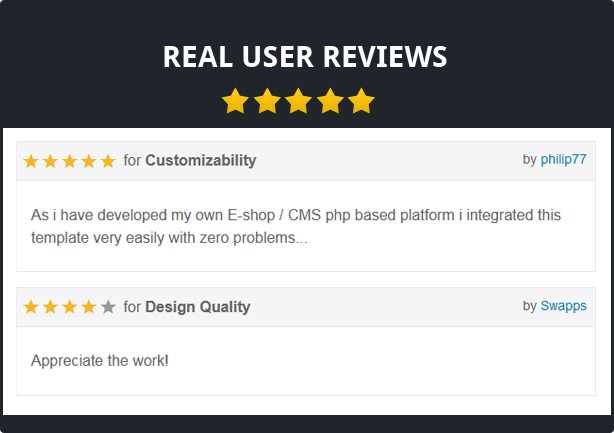 real user reviews of eCommerce template