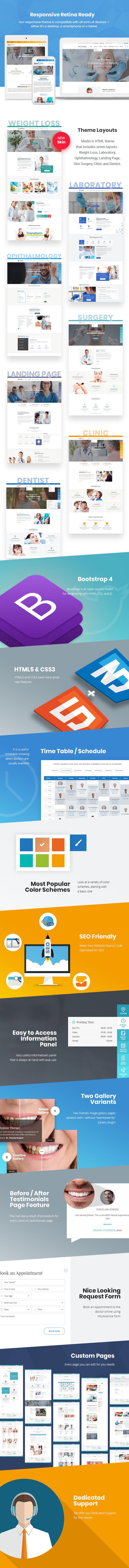 Medin - Medical Clinic HTML Template - 2