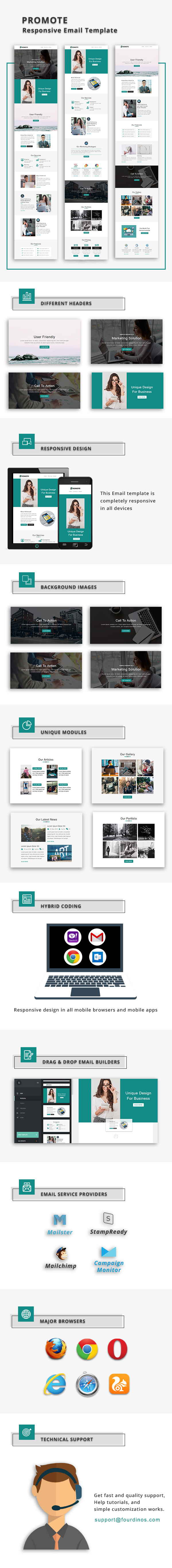 FLASH - Responsive Email Template + Stampready Builder
