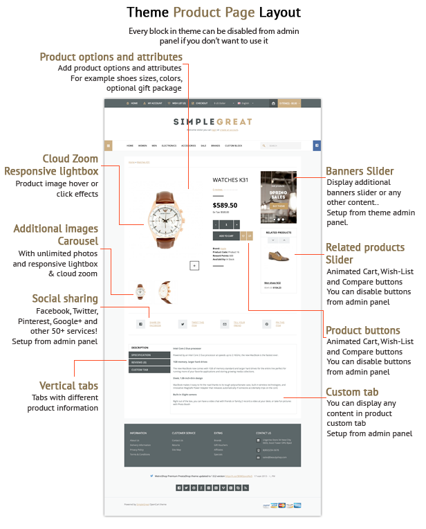 SimpleGreat – Premium Responsive OpenCart theme! - 12