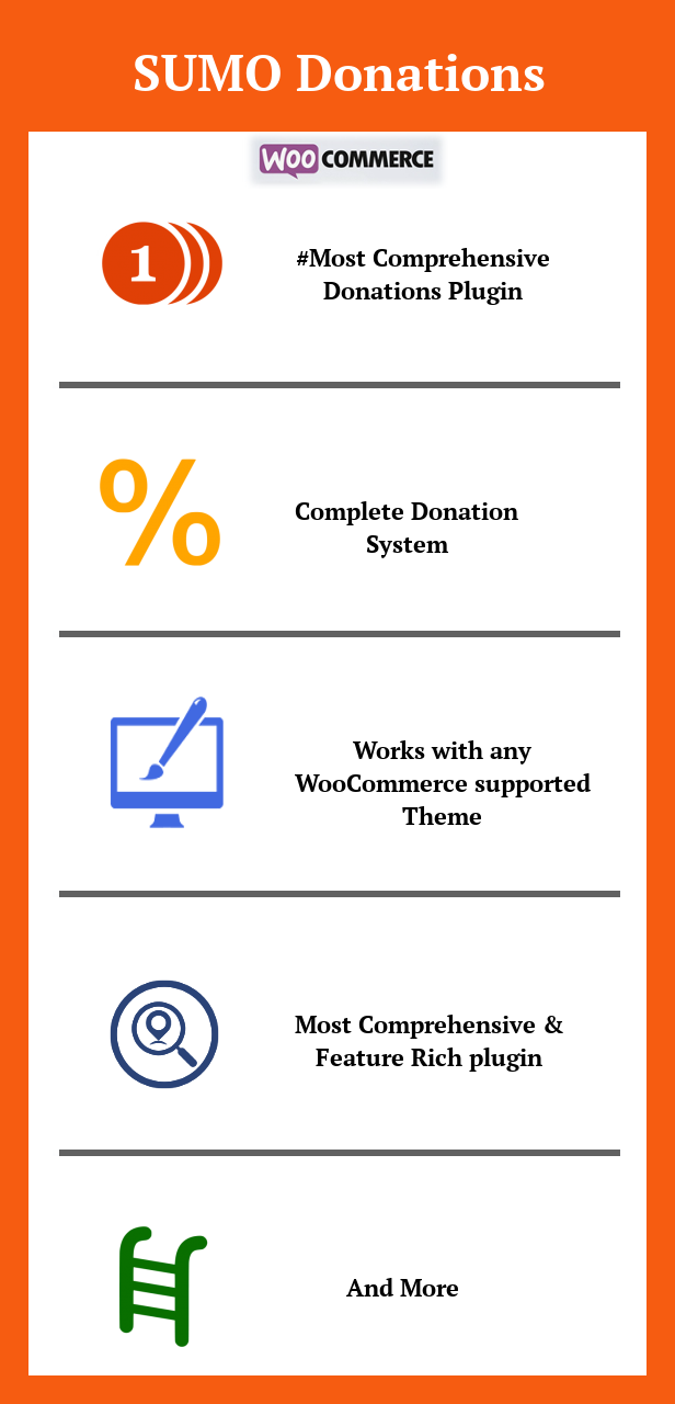 SUMO WooCommerce Donations - 1