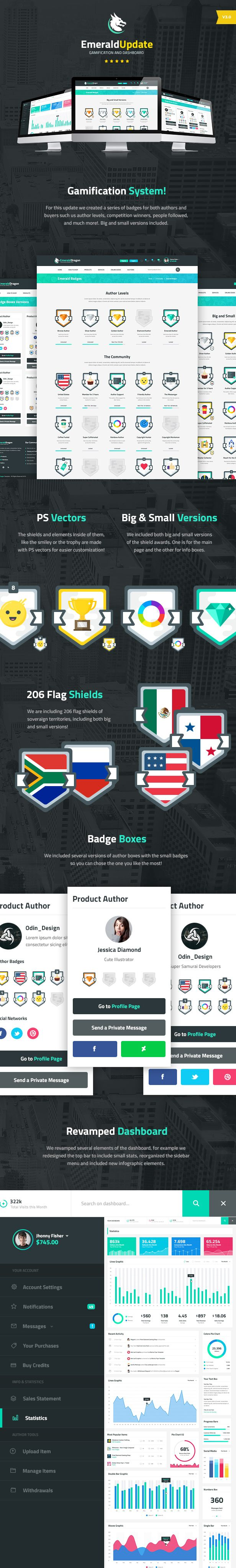Emerald Dragon - PSD Multipurpose Marketplace - 9