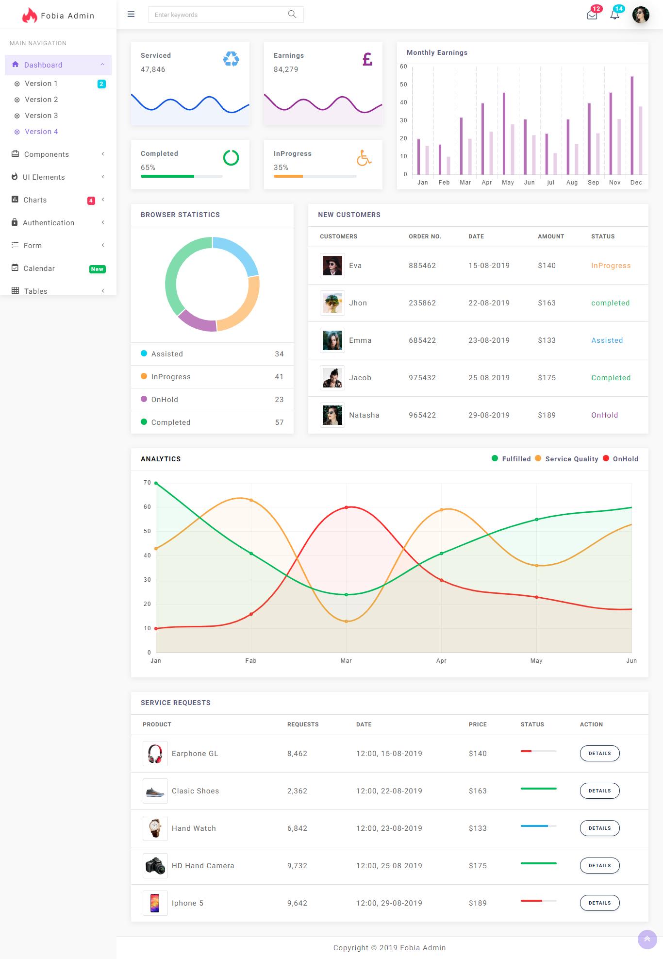 Fobia – Angular 8+ Bootstrap 4+ Multipurpose Admin Dashboard Template