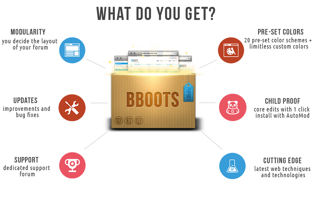 BBOOTS - HTML5/CSS3 Fully Responsive phpBB 3.2 Theme - 2