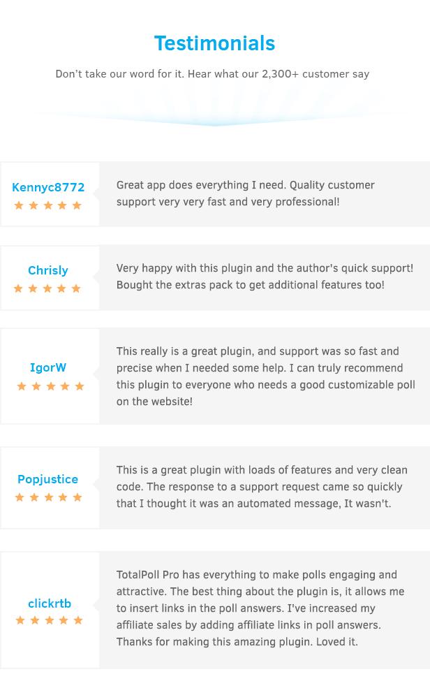 Testimonials of TotalPoll WordPress poll plugin.
