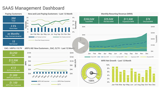 KPI Dashboard PowerPoint Template - 1