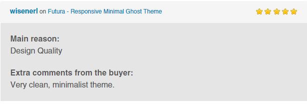 Futura - Responsive Minimal Ghost Theme - 2