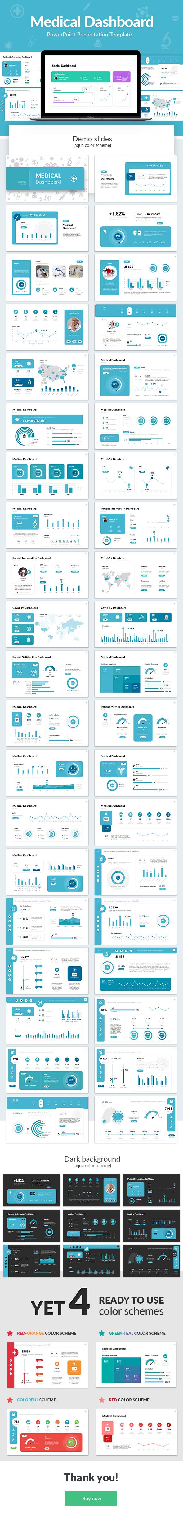 Medical Dashboard PowerPoint Presentation Template