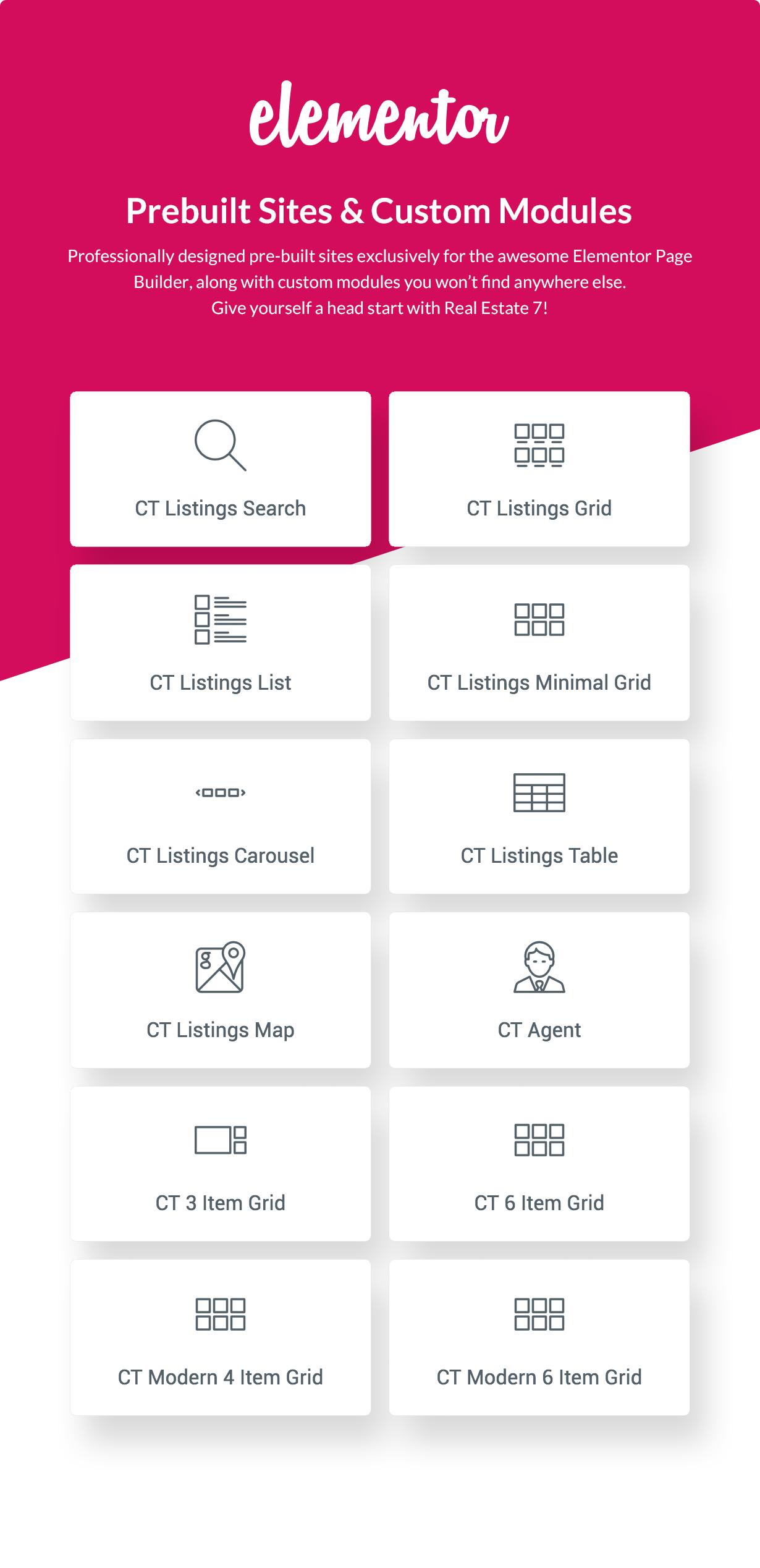 Elementor & Real Estate 7 - Prebuilt Sites & Custom Modules