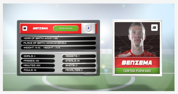 Select any player to be featured for each team, showcasing their amazing statistics and successes on the field. Customise all text fields, stats and the timing of the graphics.