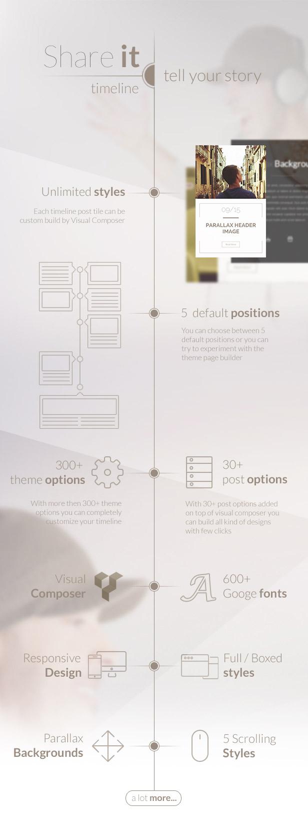 Share It – Timeline WordPress Theme