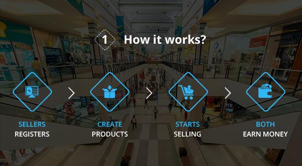 Marketplace WP Theme support Dokan Multi Vendors - 14