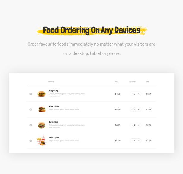 Foodo Responsive Design- Fast Food Restaurant WordPress Theme