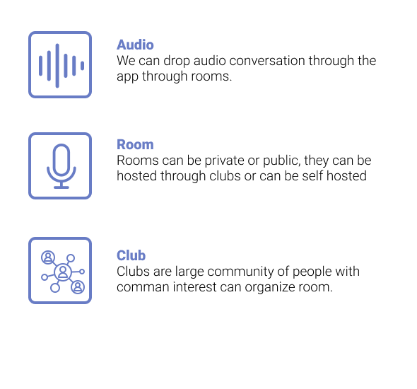 ClubHome - Clubhouse Redefined space to drop audio conversation - 3