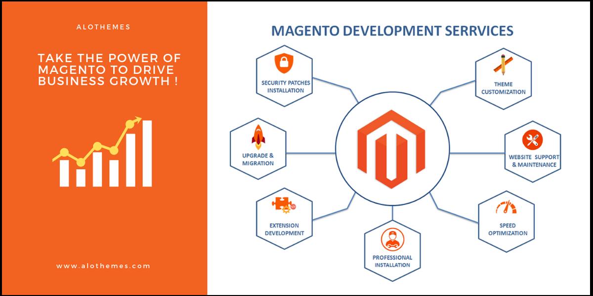 Expert Premium Responsive Magento 2   RTL supported - 1