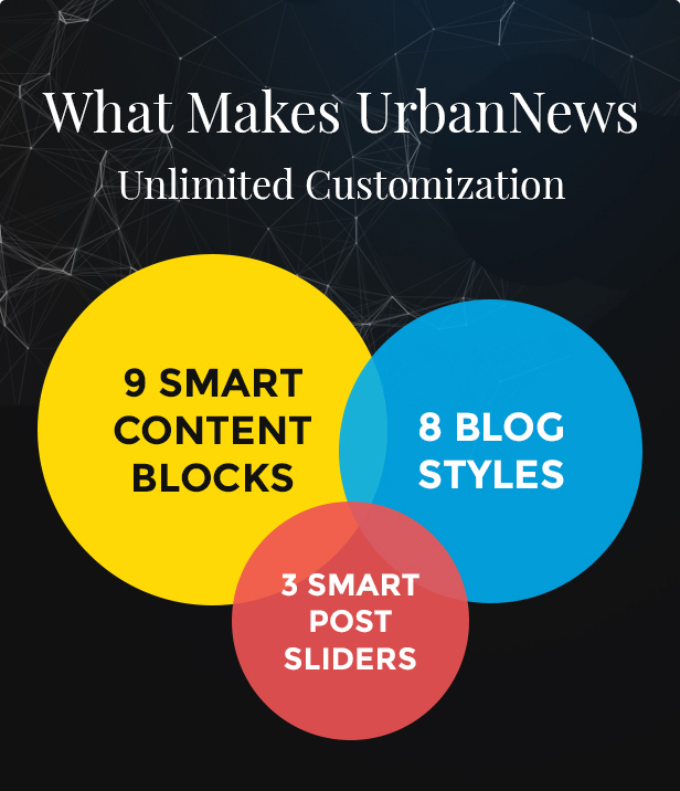 Urban - Responsive Magazine Theme - 11