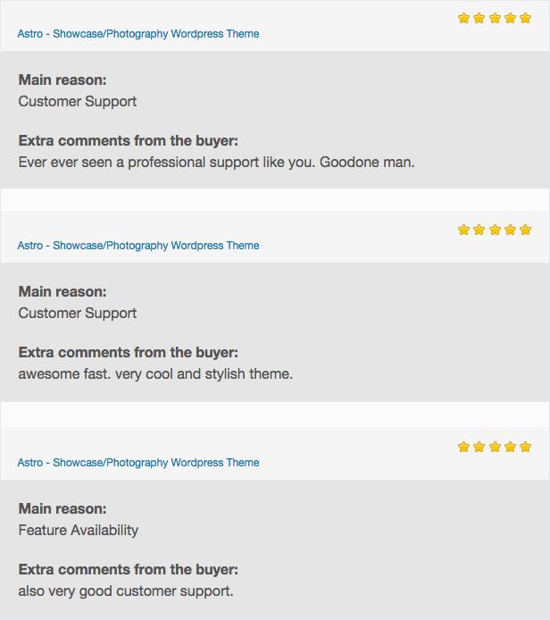 Astro - Photography WordPress Theme - 4