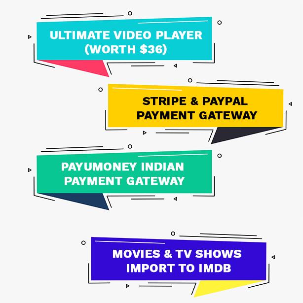 Next Hour - Movie Tv Show & Video Subscription Portal Cms Web and Mobile App - 4