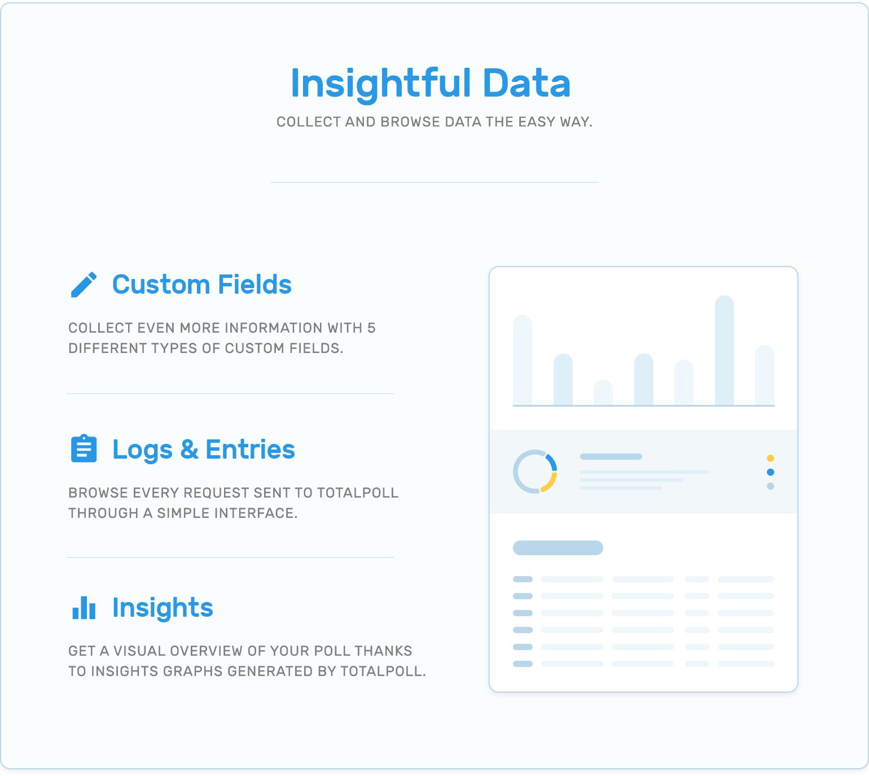 Insights of data, custom fields, logs and entries in TotalPoll WordPress poll plugin.
