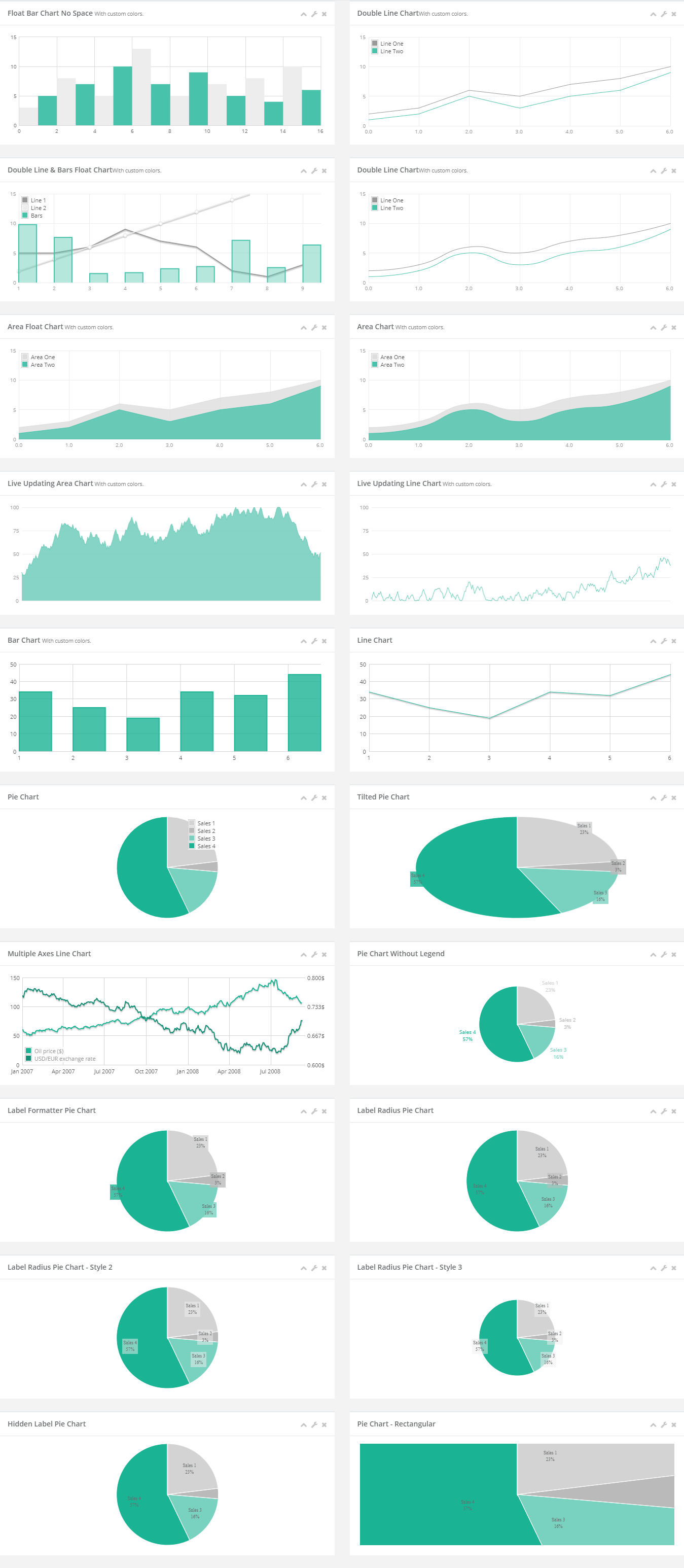 Responsive Ready to Use Charts - Finecharts - 4