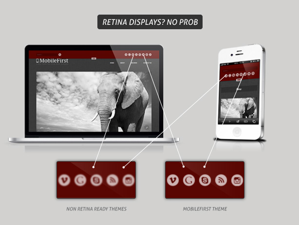 MobileFirst - WP Theme for Future-Proof Bloggers - 4