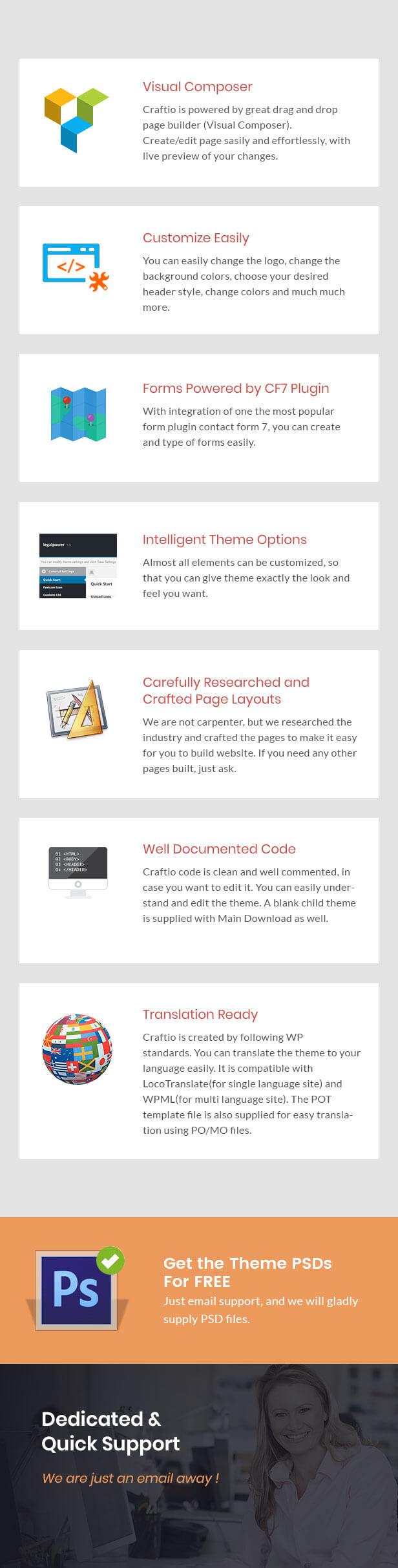 Craftio - Carpenter WordPress Theme - 4