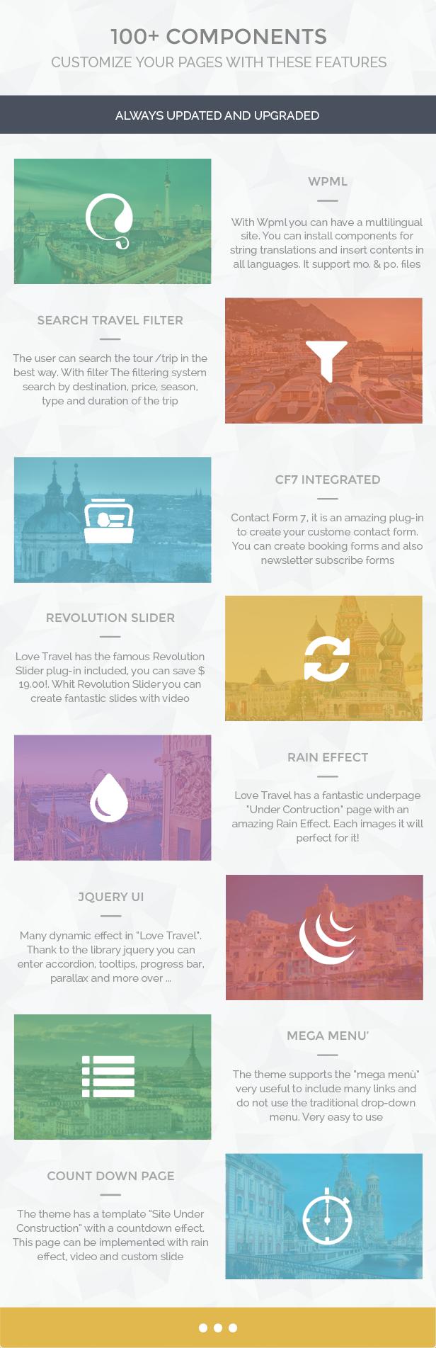 Love Travel - Creative Travel Agency WordPress - 9