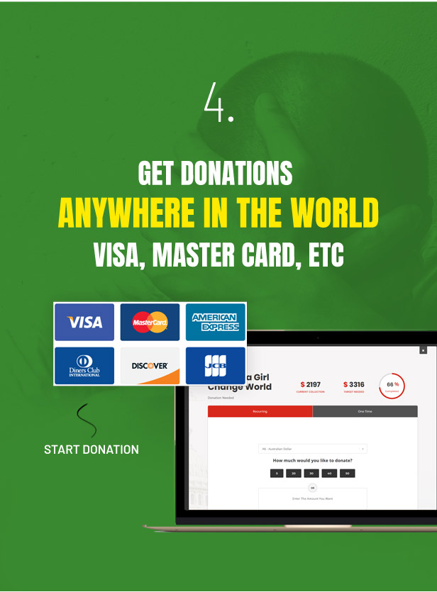 Lifeline 2 - An Ultimate Nonprofit WordPress Theme for Charity, Fundraising and NGO Organizations - 6