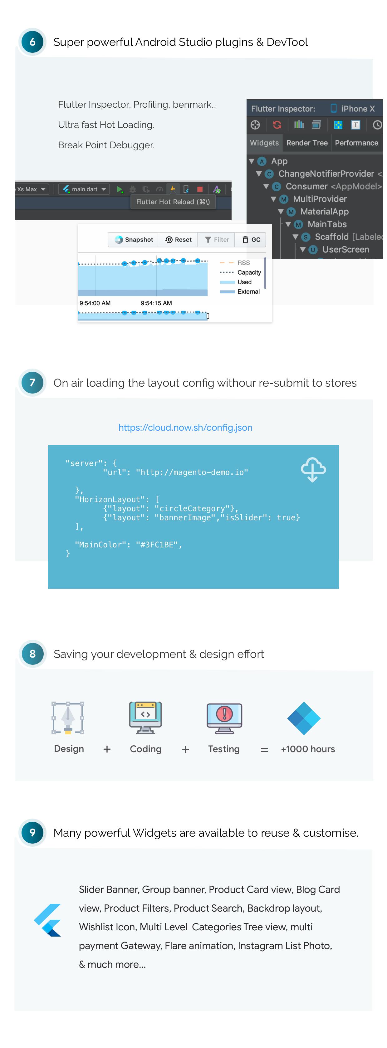 FluxStore Shopify - Die beste Flutter E-Commerce App - 4