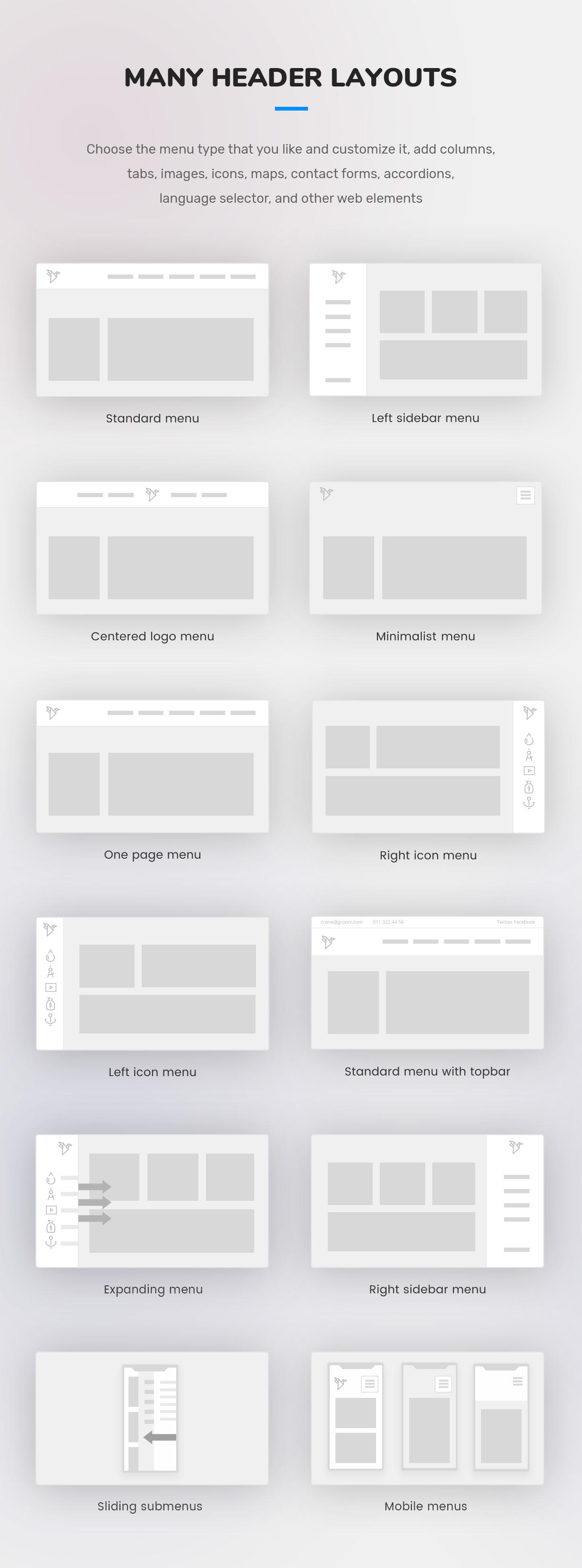 Groovy Mega Menu-WordPress大型超级菜单插件[更至v2.4.8]插图6
