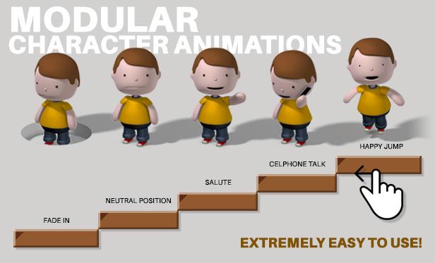 3d_explainer_modularAnim