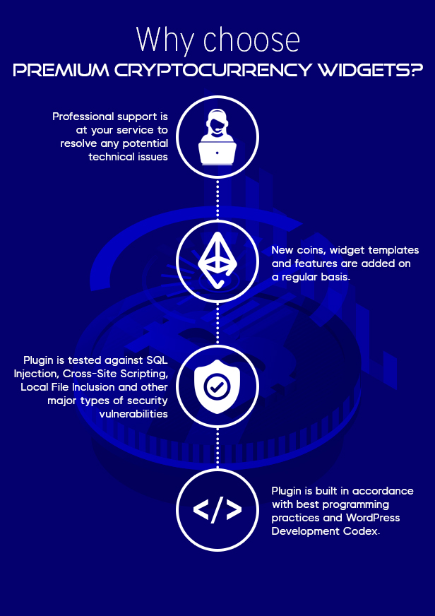 Premium Cryptocurrency Widgets | WordPress Crypto Plugin - 26