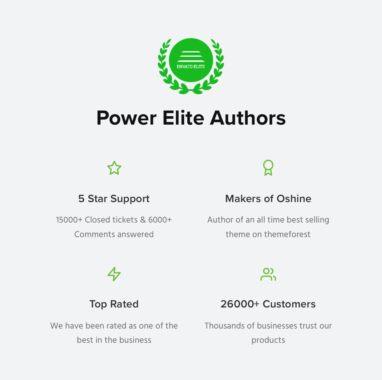 Power Elite Authors