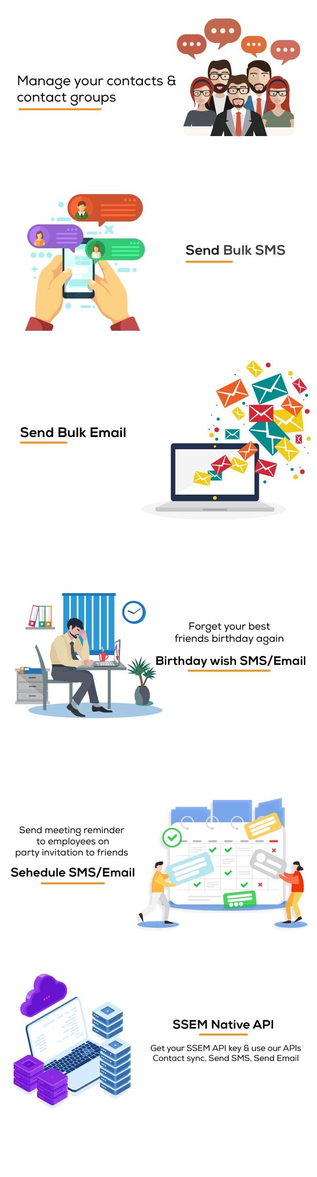 Smart SMS & Email Manager (SSEM) - 7