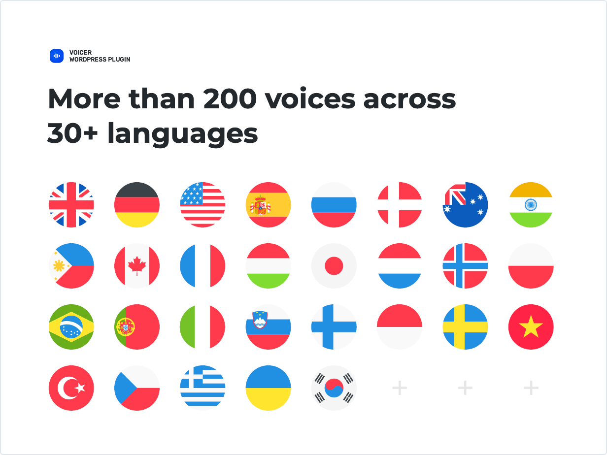 More than 200 voices across 30+ languages