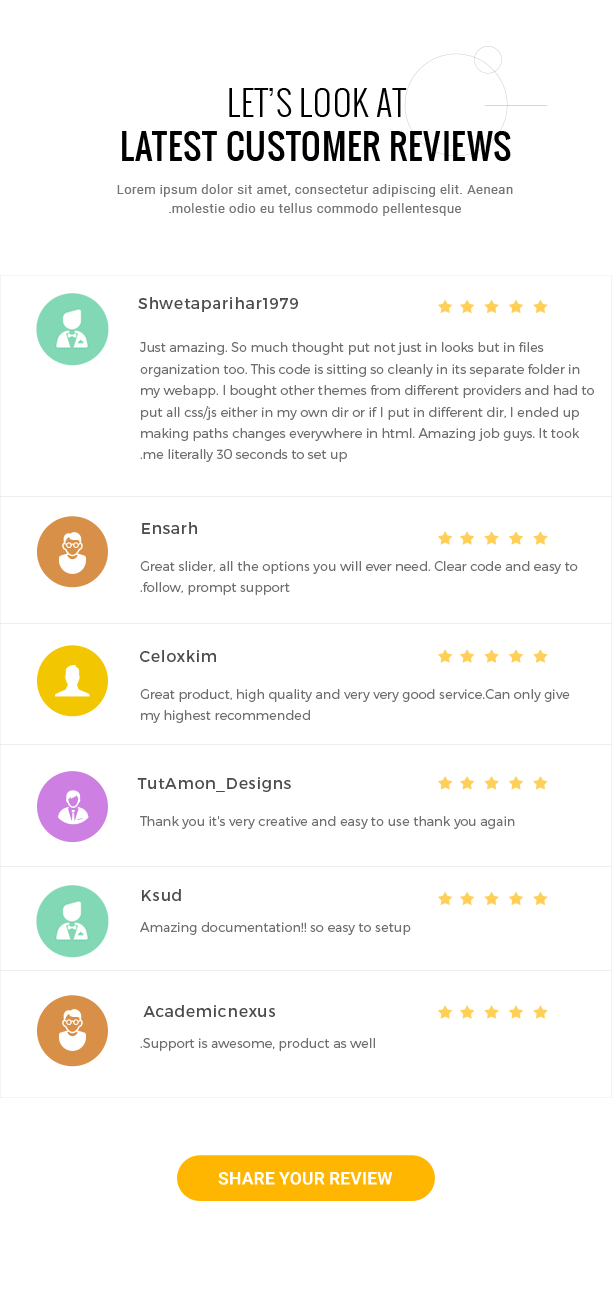 reviews for the product