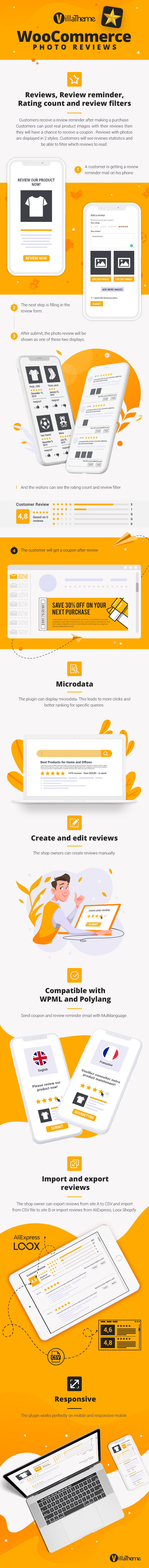 WooCommerce Photo Reviews - Review Reminders - Review for Discounts - 5