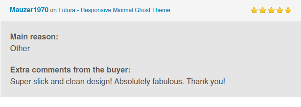 Futura - Responsive Minimal Ghost Theme - 3