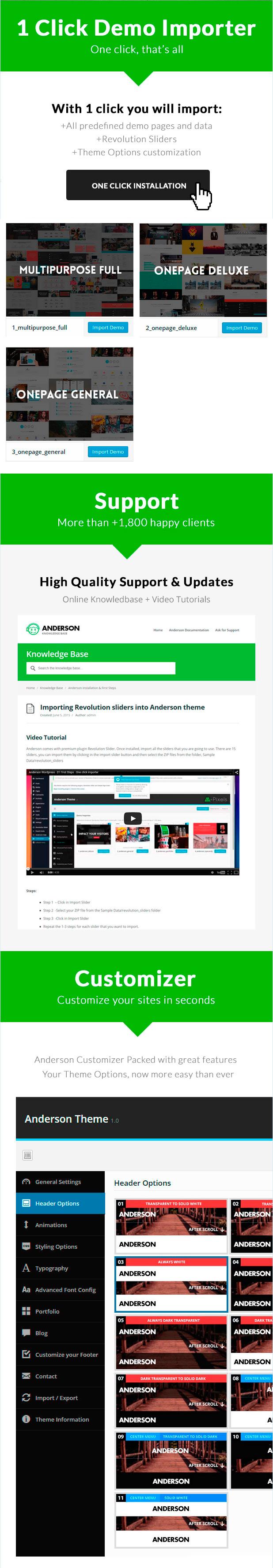 Anderson   Multi-Purpose WordPress Theme - 3