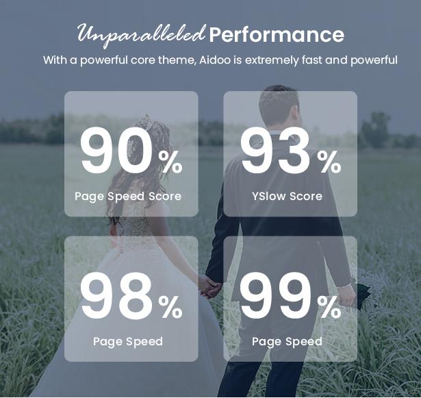 Aidoo - Wedding Card WooCommerce Theme - 15