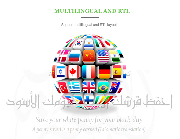 Foro - Multi-language