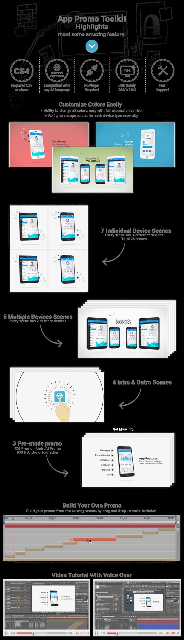 App Promo Toolkit - 4
