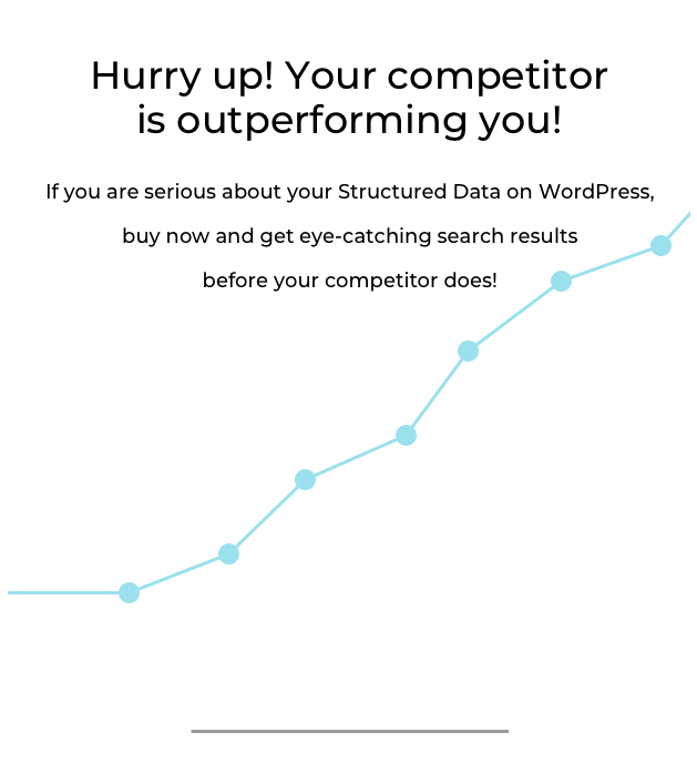 Hurry up! Your competitor is outperforming you.