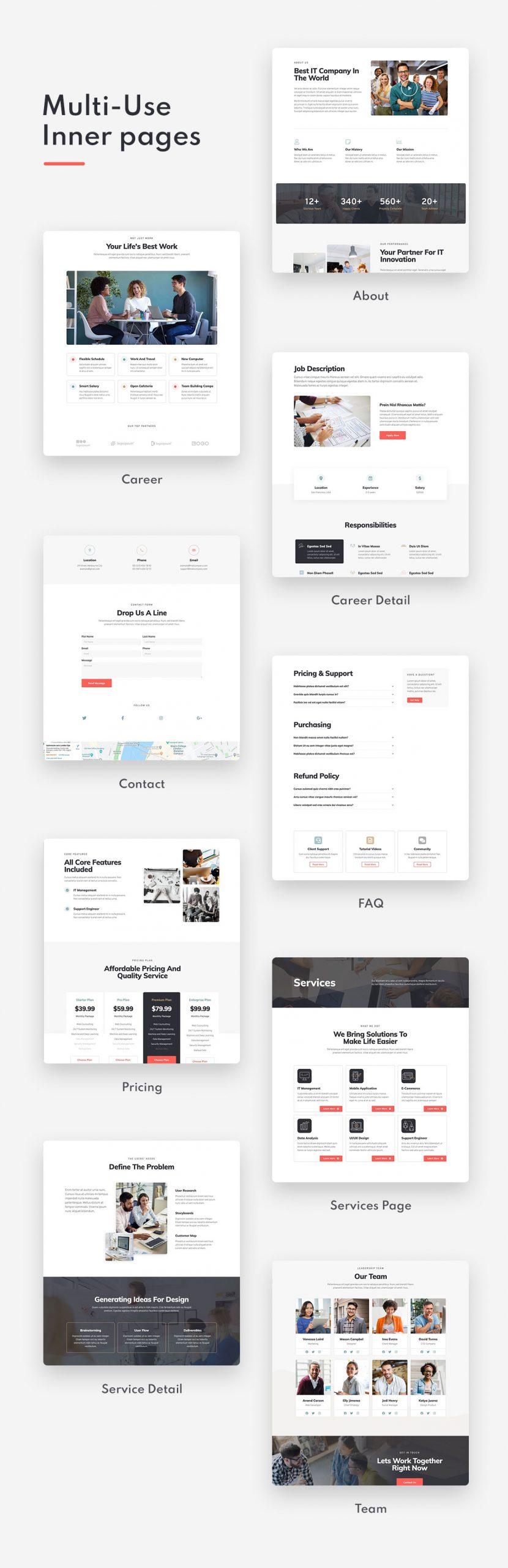 Techiz | Business & Startup Elementor Template Kit - 2