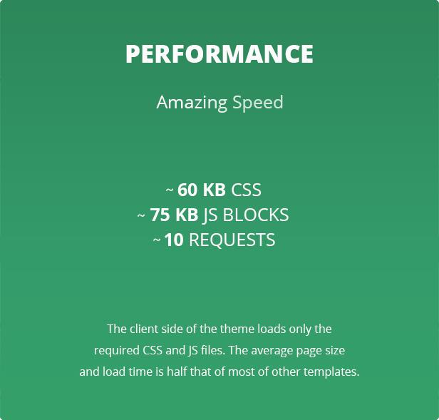 FullPage -  Fullscreen Multi Concept HTML5 Template - 5