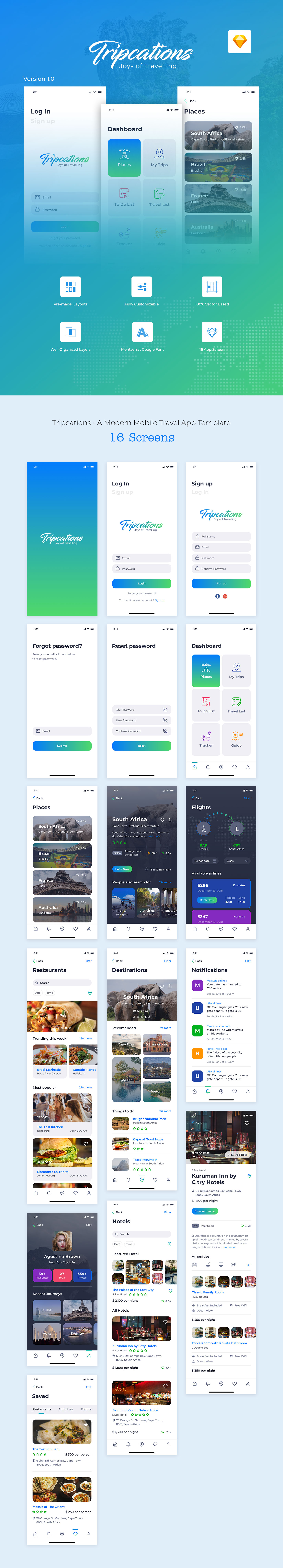 Tripcations - A Modern Mobile Travel App Template in Sketch - 1