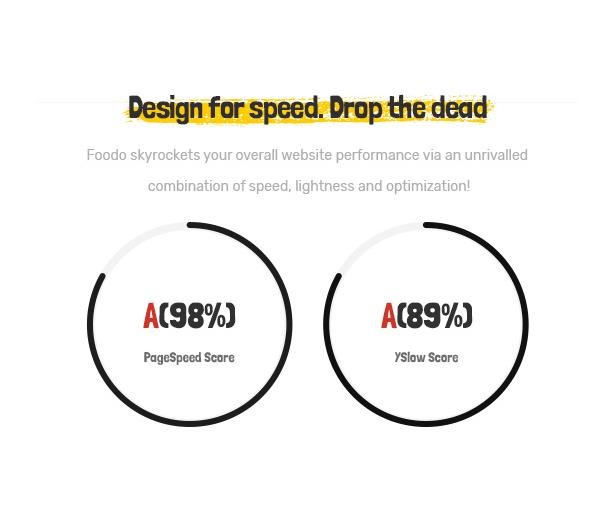 Foodo Fast Speed Loading- Fast Food Restaurant WordPress Theme