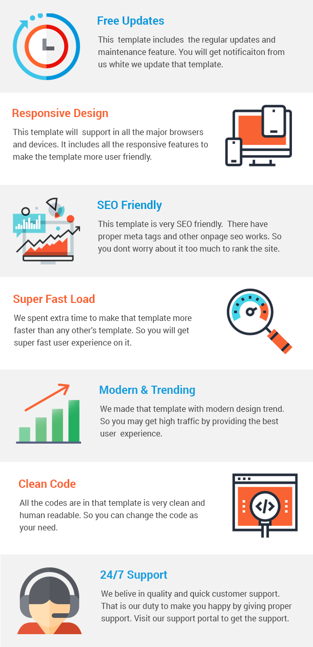 Iron Blog - Responsive Ghost Theme - 8