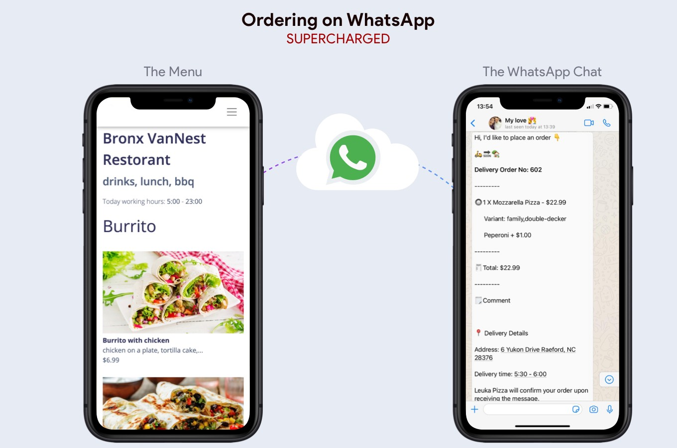 WhatsApp  Food - SaaS WhatsApp Ordering - 7